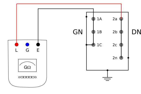 Pomiar rezystancji izolacji transformatora DN-GN+K
