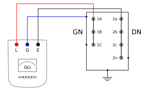 Pomiar rezystancji izolacji transformatora GN-DN-K