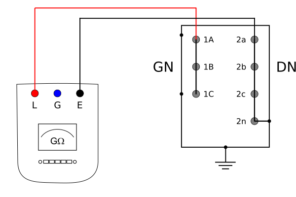 Pomiar rezystancji izolacji transformatora GN-DN+K