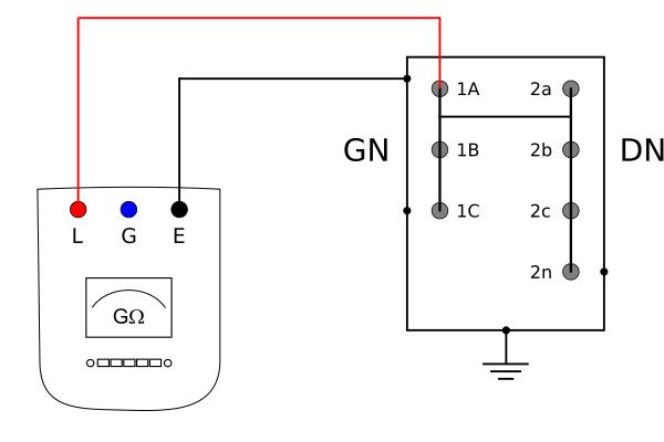Pomiar rezystancji izolacji transformatora GN+DN-K