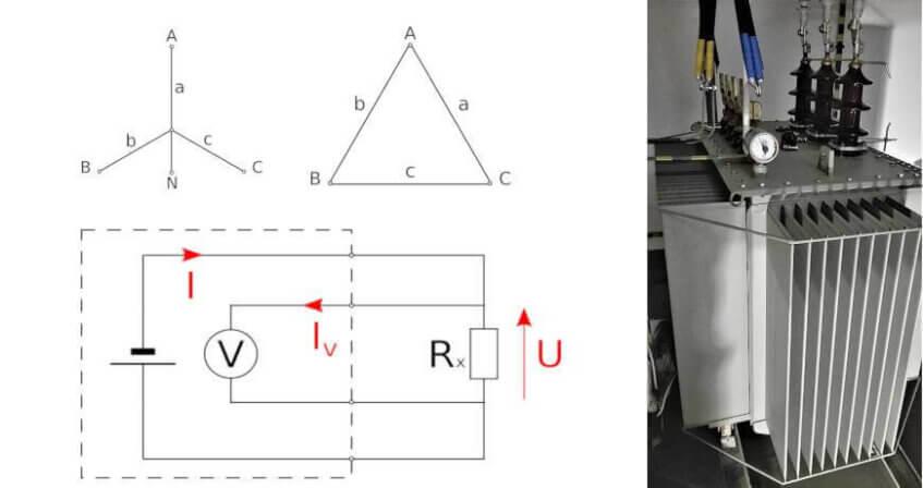 Pomiary rezystancji uzwojeń transformatora