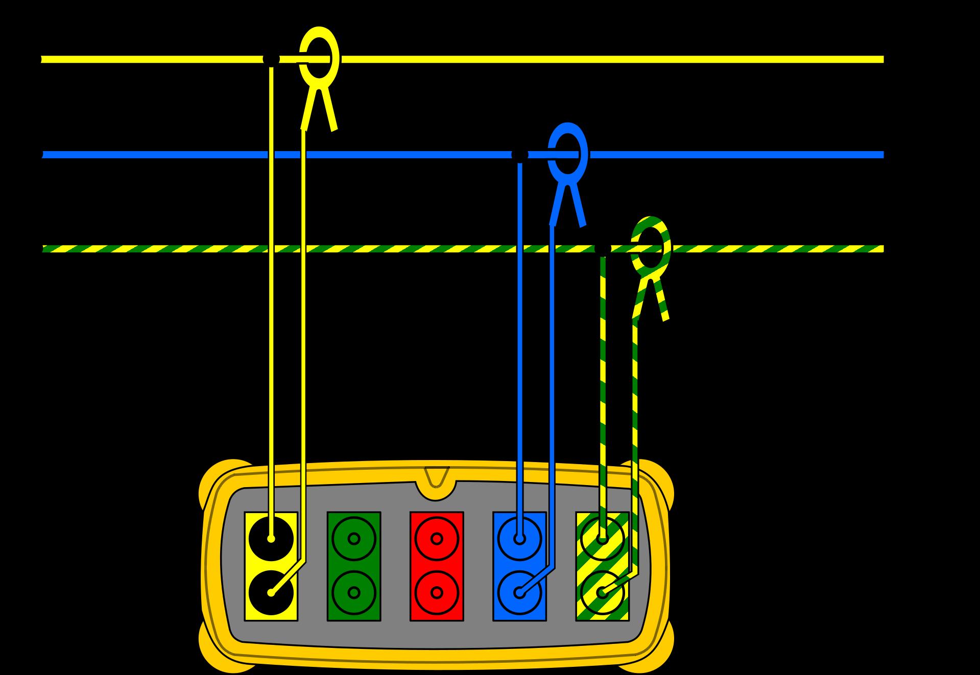 Bezpośredni 1-fazowy pomiar jakości energii elektrycznej