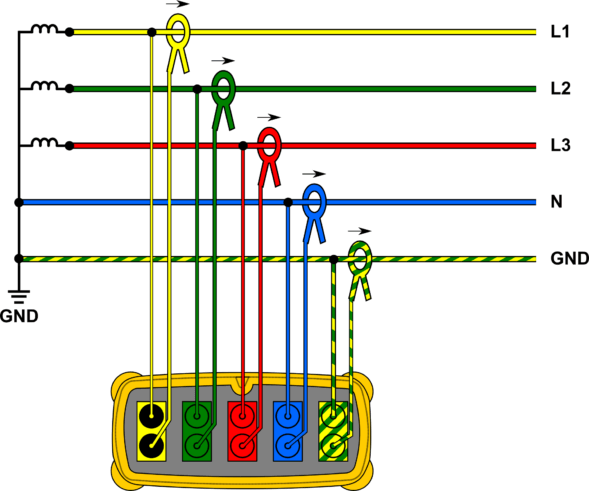 Pomiary jakości energii elektrycznej w układzie 3-fazowym