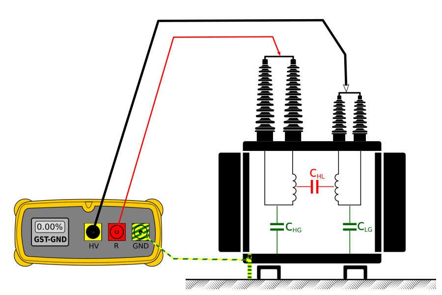 Schemat pomiarowy współczynnika strat izolacji tgδ przy pomiarze uzwojeń dolnego napięcia transformatora dwuuzwojeniowego.