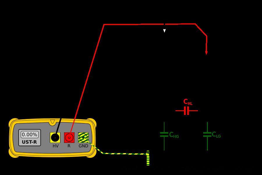 Schemat pomiarowy współczynnika stratności izolacji tgδ przy pomiarze uzwojeń górnego napięcia transformatora dwuuzwojeniowego.